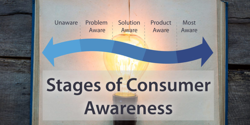 How The Stages Of Consumer Awareness Affect Your Web Copy