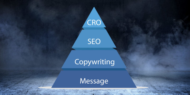 4 Key Steps To Writing Powerful Website Content